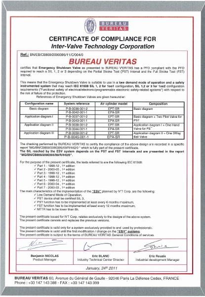 Ivt Certification